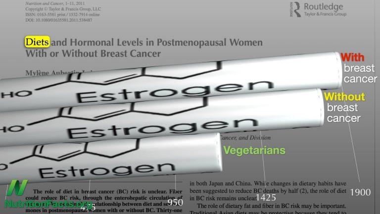 Relieving Yourself of Excess Estrogen