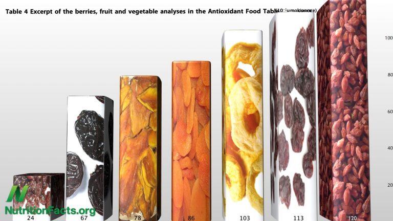 Dried Apples versus Cholesterol