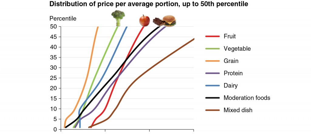 healthy eating on a budget pdf